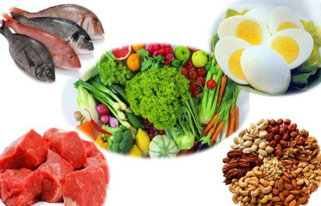 Продукты питания содержащие витамины группы б