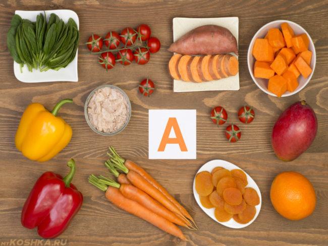 Витамины группы а в виде продуктов